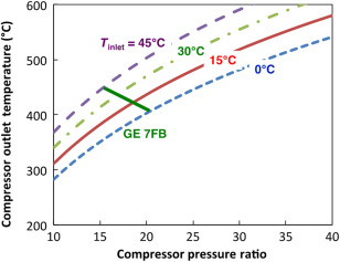 conceptual physics lab activity 15c nuclear processes answer key