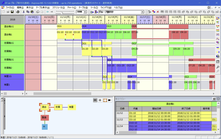 Advancements In Production Planning And Control Sciencedirect