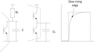 Driven Circuit - an overview   ScienceDirect Topics