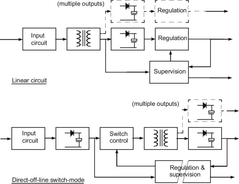 Switch Duty Cycle - an overview | ScienceDirect Topics