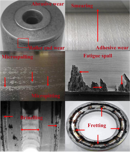 Sliding Bearing - an overview | ScienceDirect Topics