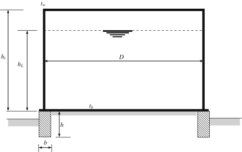 Ring Beam - an overview | ScienceDirect Topics