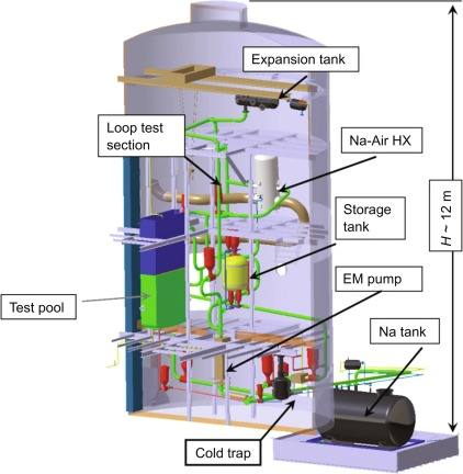 Sump Tank An Overview Sciencedirect Topics