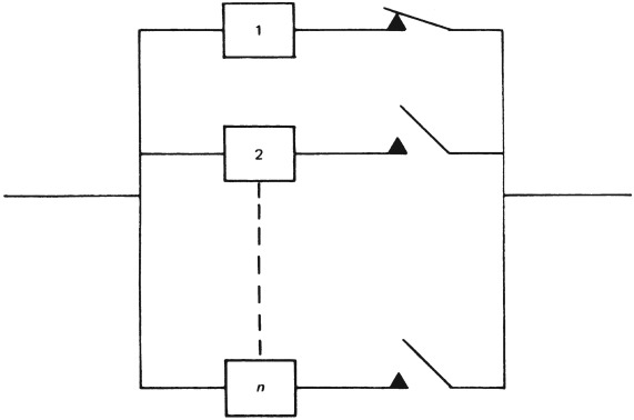 reliability block diagram 2 out of 3 active redundancy an overview sciencedirect topics  active redundancy an overview