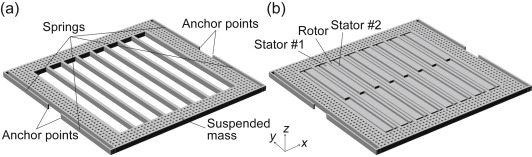Microelectromechanical systems integrating motion and