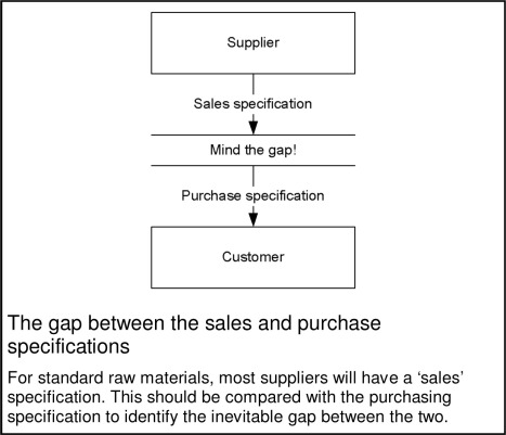 Purchase Specification An Overview ScienceDirect Topics