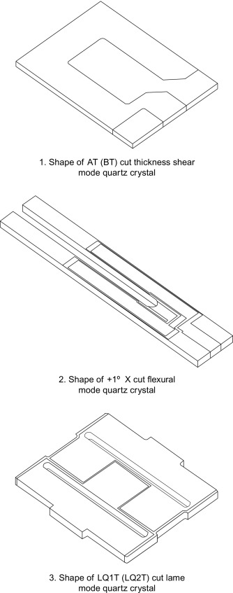 Quartz Based Piezoelectric Materials