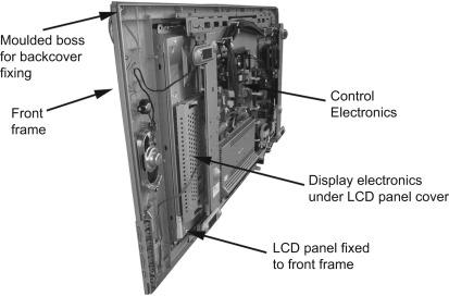 Recycling liquid crystal displays - ScienceDirect