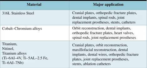 Customized Implant - an overview | ScienceDirect Topics