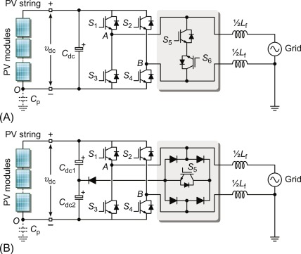 Gate Driver Circuit For Inverter