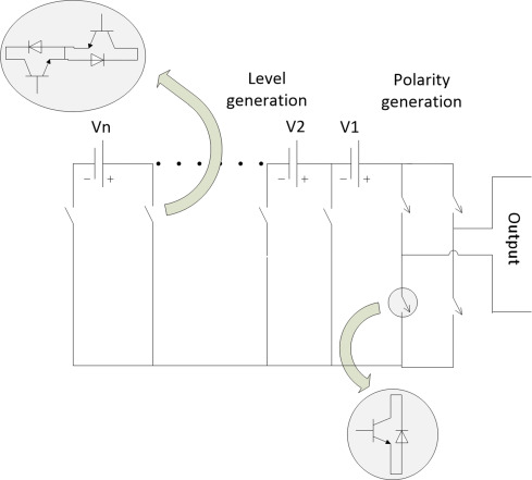 Hybrid Topology - an overview | ScienceDirect Topics