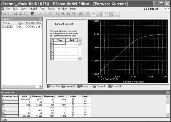 Model Window - an overview | ScienceDirect Topics