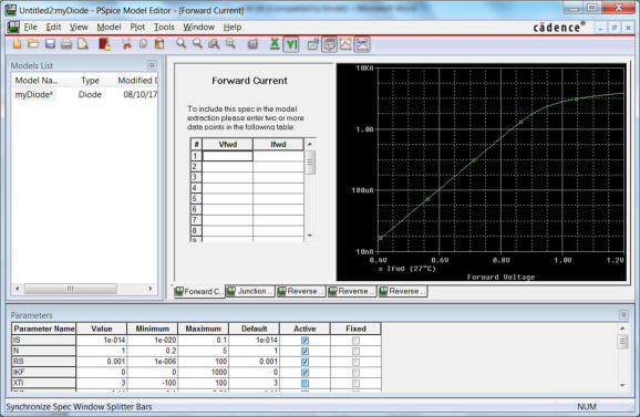 Diode Model - an overview | ScienceDirect Topics