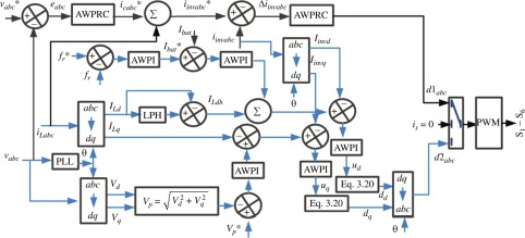 Three-Phase Inverter - an overview | ScienceDirect Topics