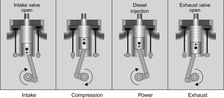 spark ignition engine - an overview | ScienceDirect Topics