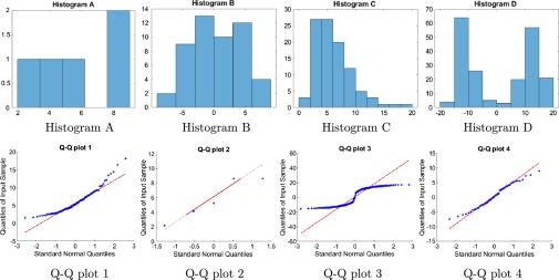 Matlab hist x axis range