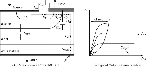 Metal-Oxide-Semiconductor Field-Effect Transistor - an