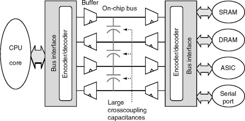 Coupling Capacitance - an overview | ScienceDirect Topics