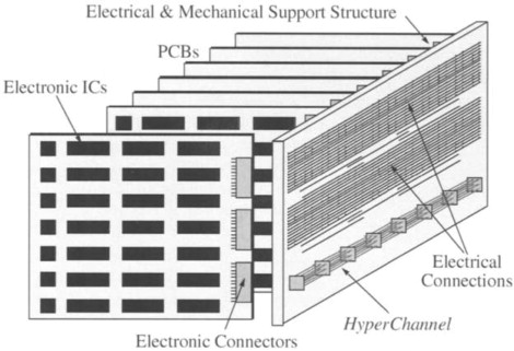 Switching Systems - an overview | ScienceDirect Topics
