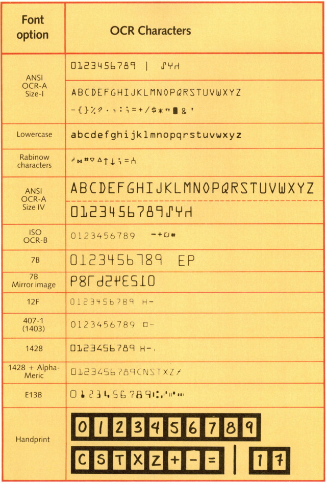 Optical Character Recognition - an overview   ScienceDirect