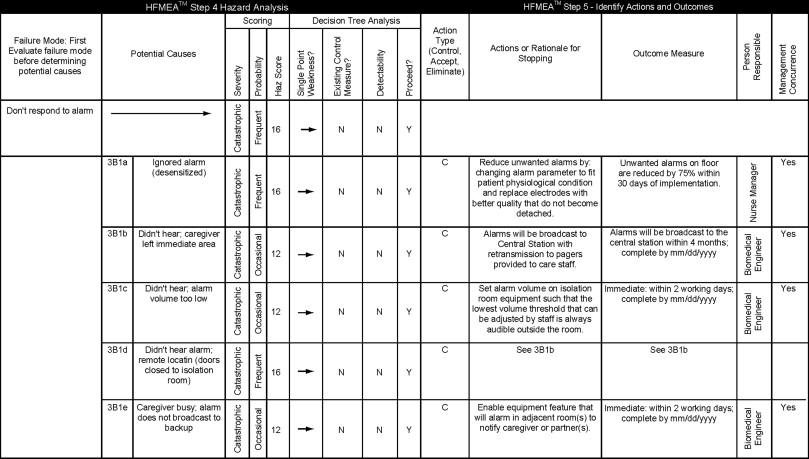 Hybrid Method - an overview   ScienceDirect Topics