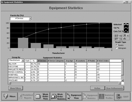 Virtual Instrument - an overview | ScienceDirect Topics