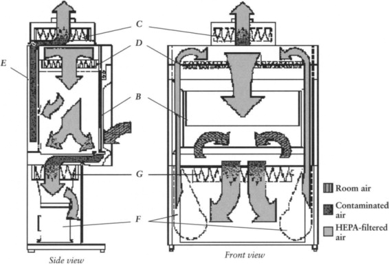 Recirculated Air - an overview | ScienceDirect Topics