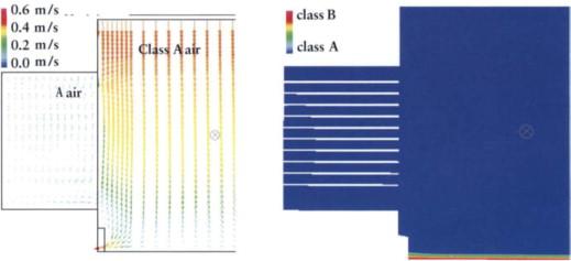 Computational Fluid Dynamics - an overview   ScienceDirect