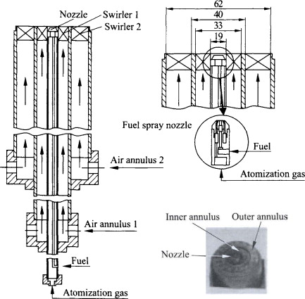 Fuel Nozzle - an overview | ScienceDirect Topics