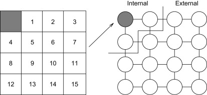 Duplicate Detection - an overview | ScienceDirect Topics