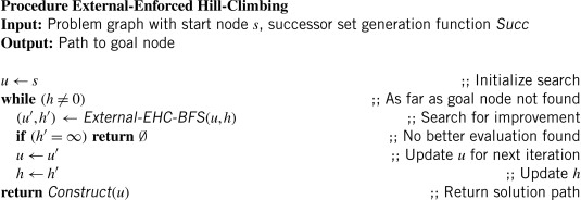 Hill Climbing - an overview | ScienceDirect Topics