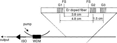Optical Isolator - an overview | ScienceDirect Topics