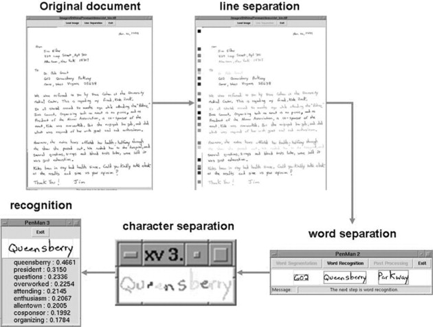 Optical Character Recognition - an overview | ScienceDirect