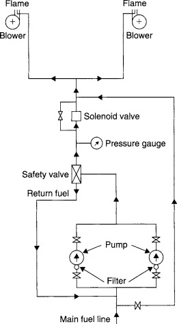 Solenoid Valve - an overview | ScienceDirect Topics