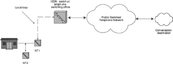isdn wiring diagram integrated services digital network an overview sciencedirect  integrated services digital network