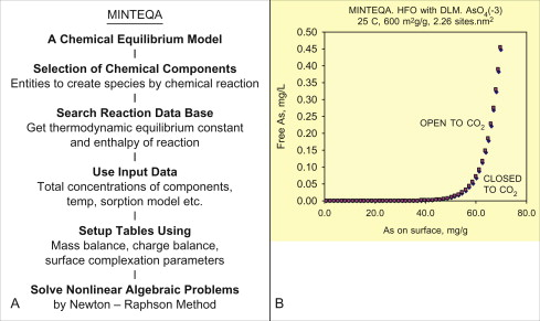 Complexation - an overview   ScienceDirect Topics