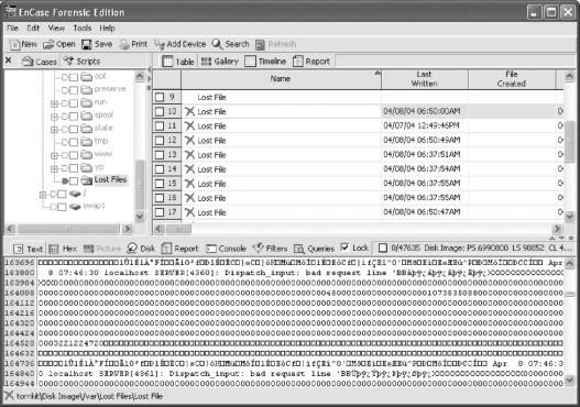UNIX Forensic Analysis - ScienceDirect