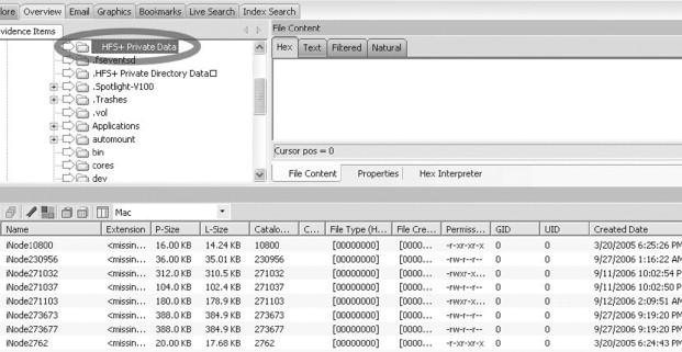Macintosh Forensic Analysis - ScienceDirect