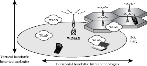 Broadband Connectivity - an overview | ScienceDirect Topics