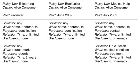 Personal Privacy Policies - ScienceDirect