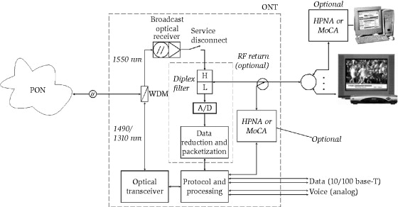 Broadcast Receiver - an overview | ScienceDirect Topics