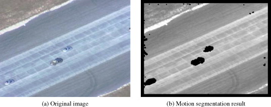 Motion Segmentation - an overview | ScienceDirect Topics