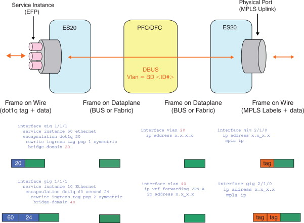 Virtual Interface - an overview | ScienceDirect Topics