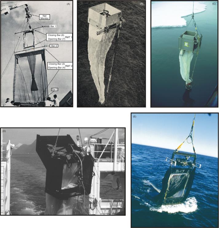 Trawl Net - an overview | ScienceDirect Topics