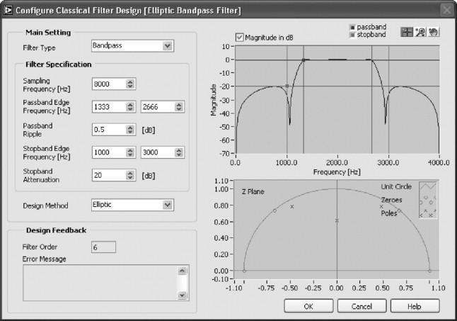 Bandpass Filter An Overview Sciencedirect Topics