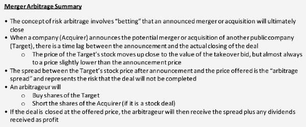 Palm 3com arbitrage betting mavericks vs thunder betting prediction