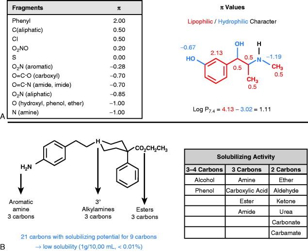 Benzathine - an overview   ScienceDirect Topics