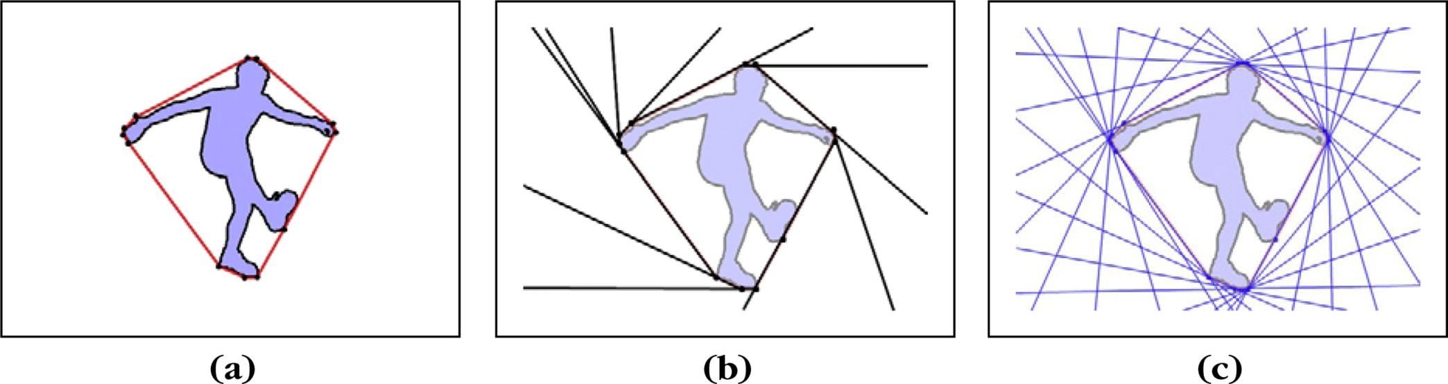 Segmentation Technique - an overview | ScienceDirect Topics