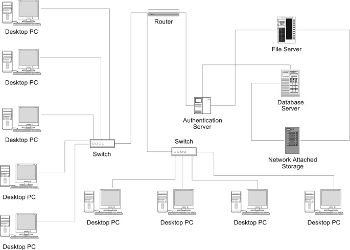 Client-Server Architecture - an overview | ScienceDirect Topics