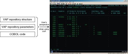 Model-Driven Reverse Engineering of COBOL-Based Applications